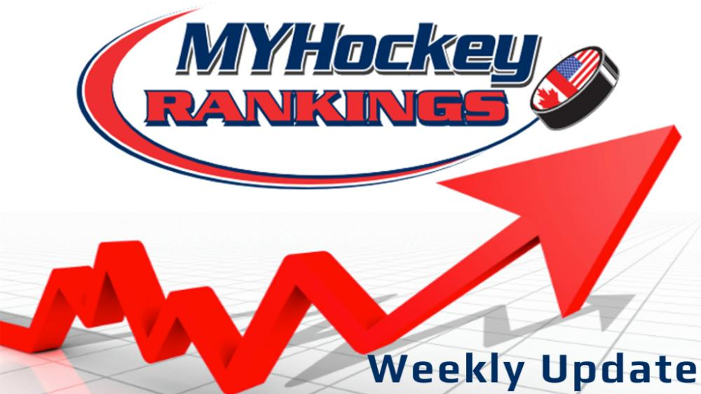 Final MYHockey Rankings Update will be Released on Friday, March 27th